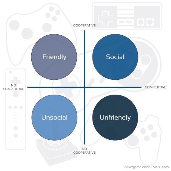 clasificacion_de_los_videojuegos